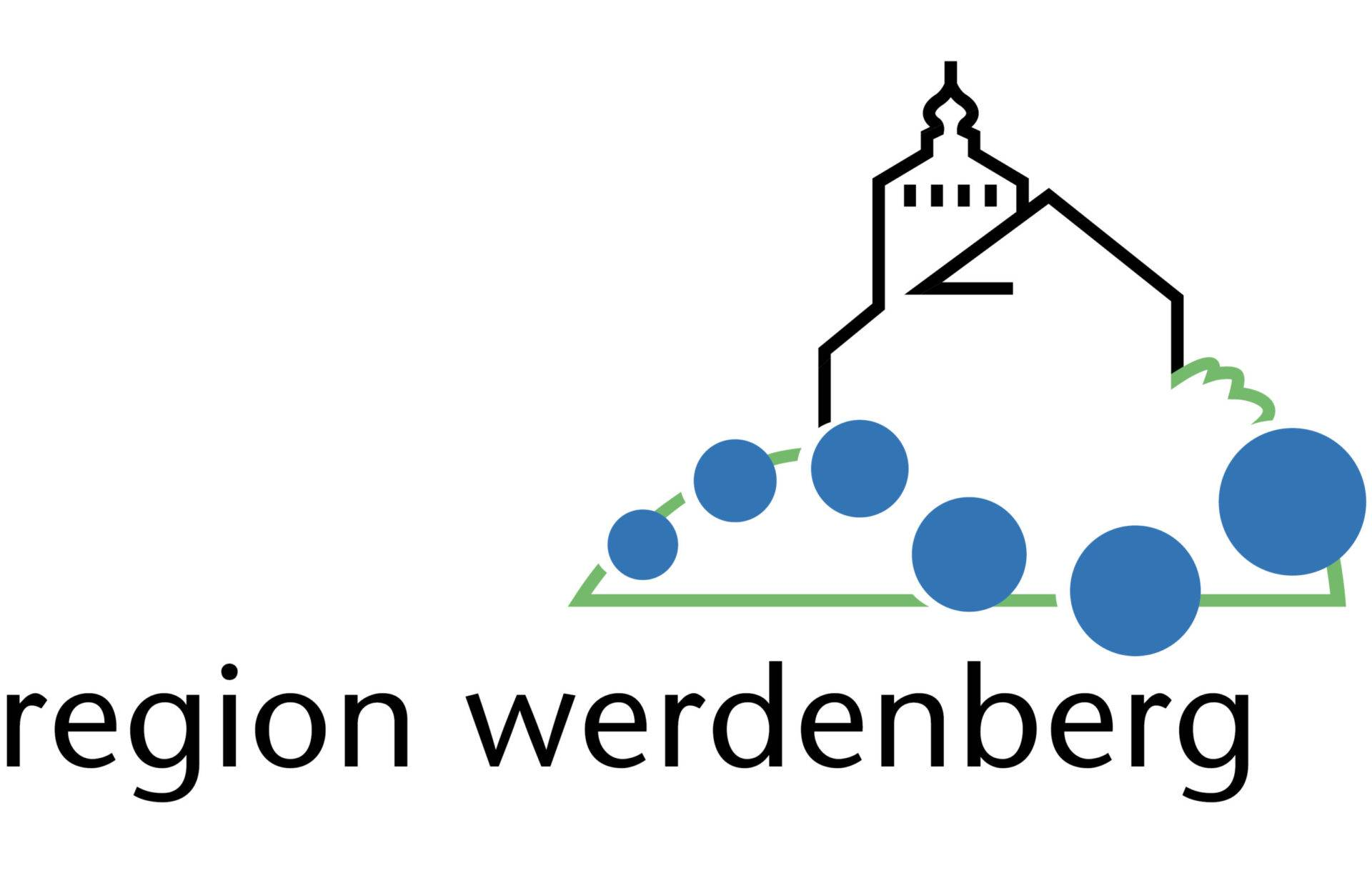 Region Werdenberg